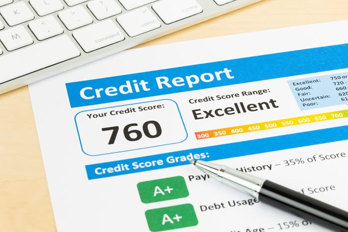 Loans For Bad Credit With Monthly Payments >> Fair Credit Reporting Act – Consumer Rights & Reporting Regulations