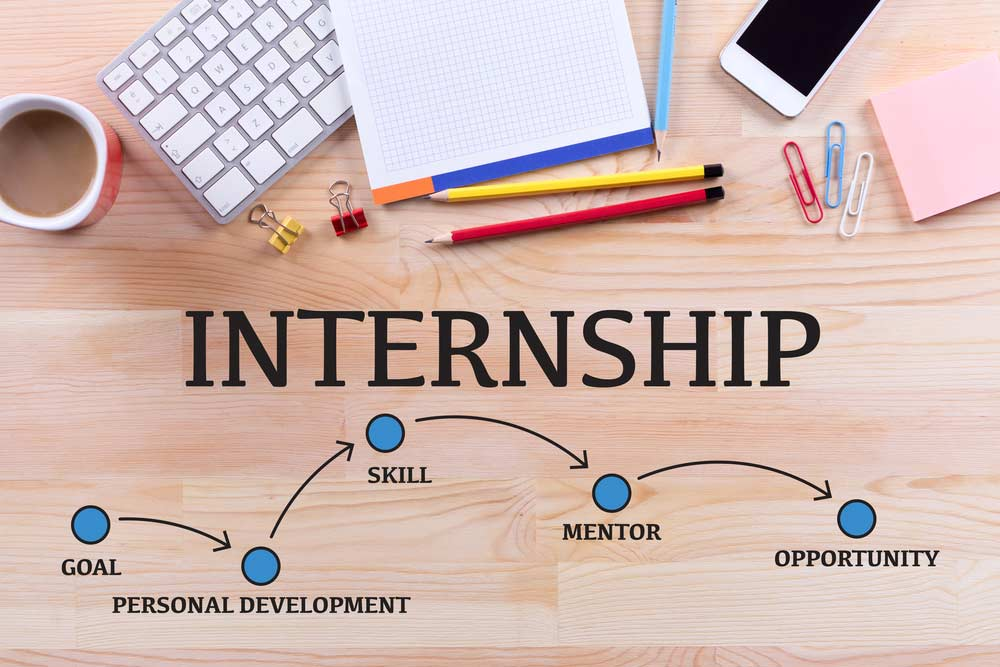 Internships – Temporary Paid, Unpaid & for Credit Employment