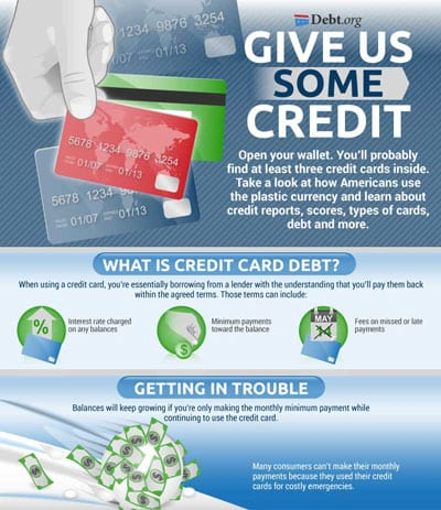 Loans For Bad Credit With Monthly Payments >> Credit Card Debt – Management, Trends & Credit Scores
