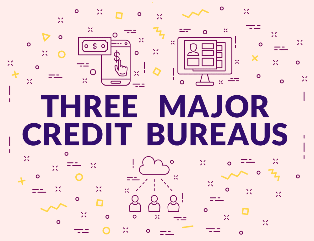 Colorful background with 3 Major Credit Bureaus in print